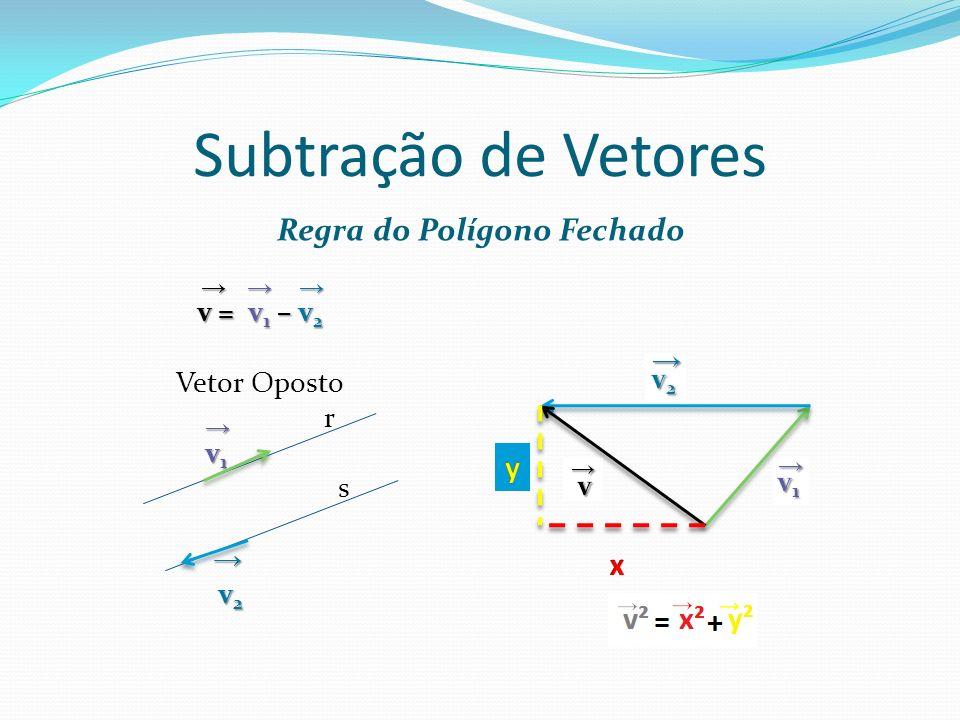 Subtração de Vetores Regra do Paralelogramo v = v 1 – v 2 Vetor Oposto r v 1 s v 2 v 2 v v 1 v v 1 θ v 2 v 2 v 2 = v 1 2 + v 2 2 2.v 1.
