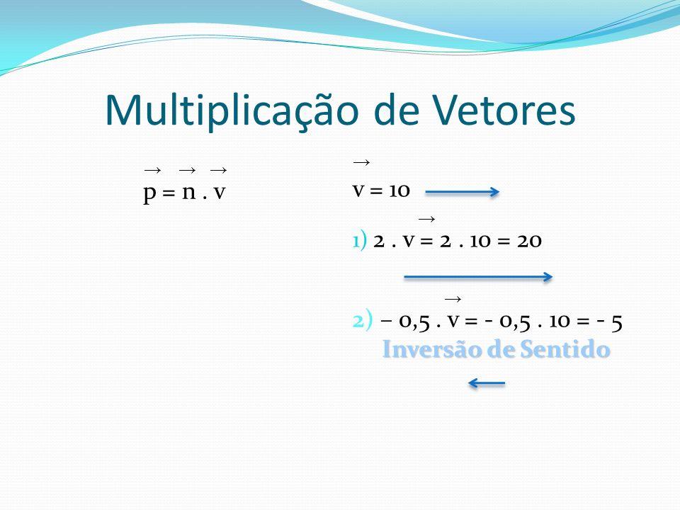 Decomposição de Vetores v 2 = v x 2 + v y 2 (Teorema de Pitágoras) v y v y v θ v x θ v x v y v y = v.