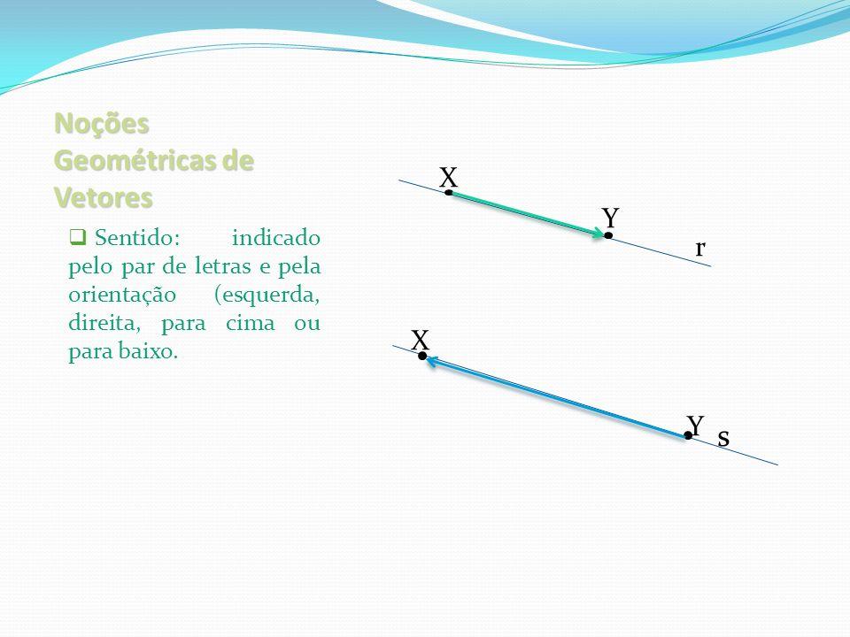 Noções Geométricas de Vetores Módulo ou Intensidade: número real, positivo ou nulo, dado pela razão entre o segmento geométrico e um segmento unitário (u), não nulo, adotado.