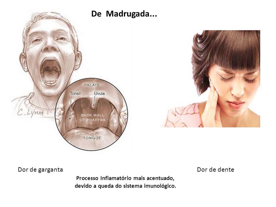 Dor de garganta Dor de dente Processo Inflamatório mais acentuado, devido a queda do sistema imunológico. De Madrugada...