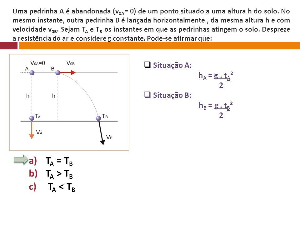 Uma pedrinha A é abandonada (v 0A = 0) de um ponto situado a uma altura h do solo. No mesmo instante, outra pedrinha B é lançada horizontalmente, da m