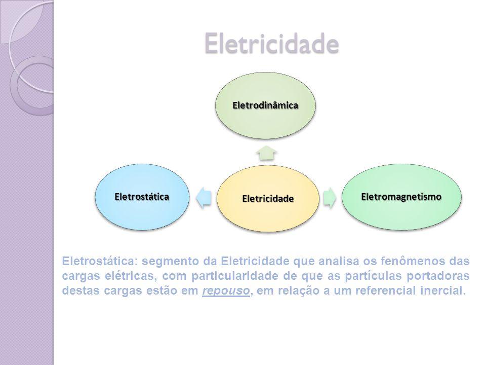 Eletricidade EletricidadeEletrodinâmicaEletromagnetismo Eletrostática Eletrostática: segmento da Eletricidade que analisa os fenômenos das cargas elét