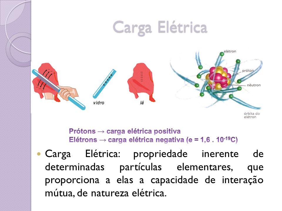 Carga Elétrica Carga Elétrica: propriedade inerente de determinadas partículas elementares, que proporciona a elas a capacidade de interação mútua, de