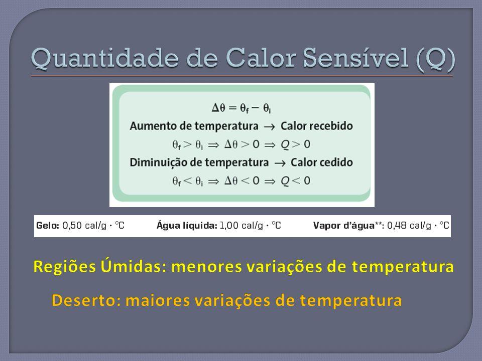 Materialc (cal/g.°C) Água1,00 Areia0,20