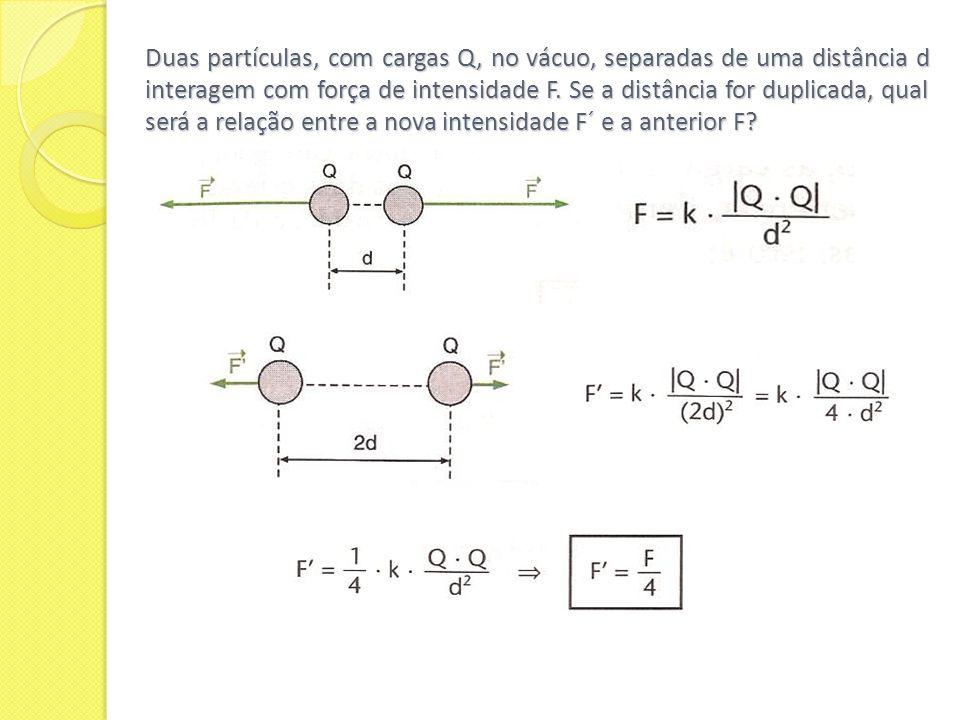 Duas partículas, com cargas Q, no vácuo, separadas de uma distância d interagem com força de intensidade F. Se a distância for duplicada, qual será a