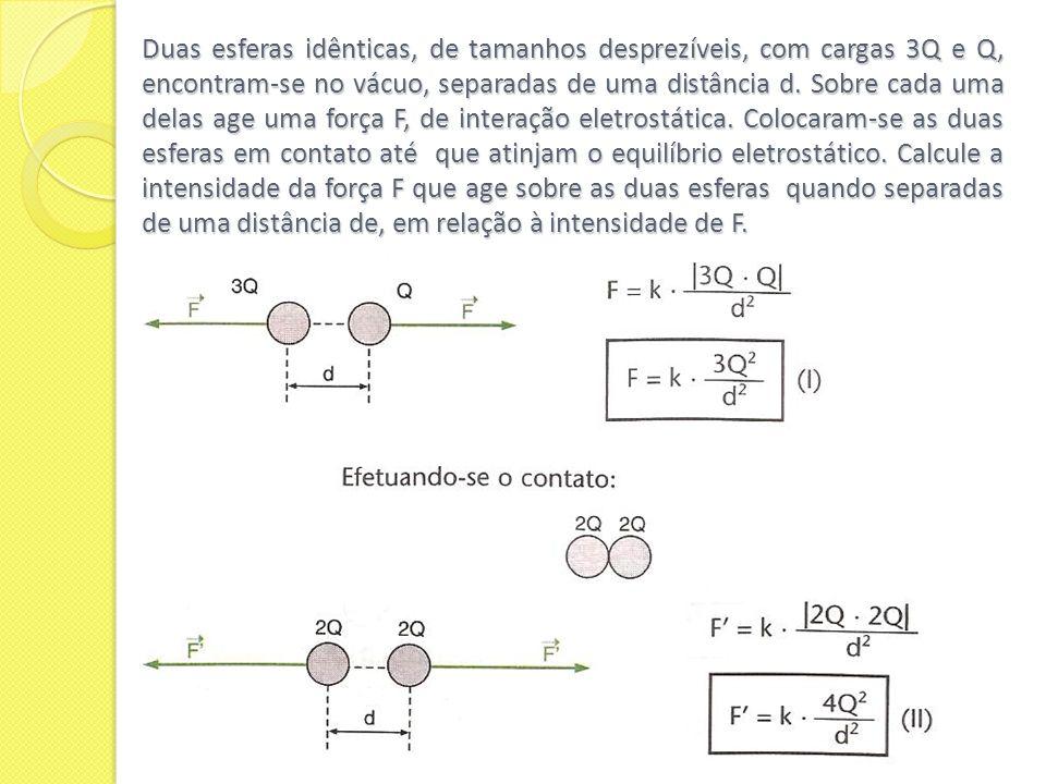 Duas esferas idênticas, de tamanhos desprezíveis, com cargas 3Q e Q, encontram-se no vácuo, separadas de uma distância d. Sobre cada uma delas age uma