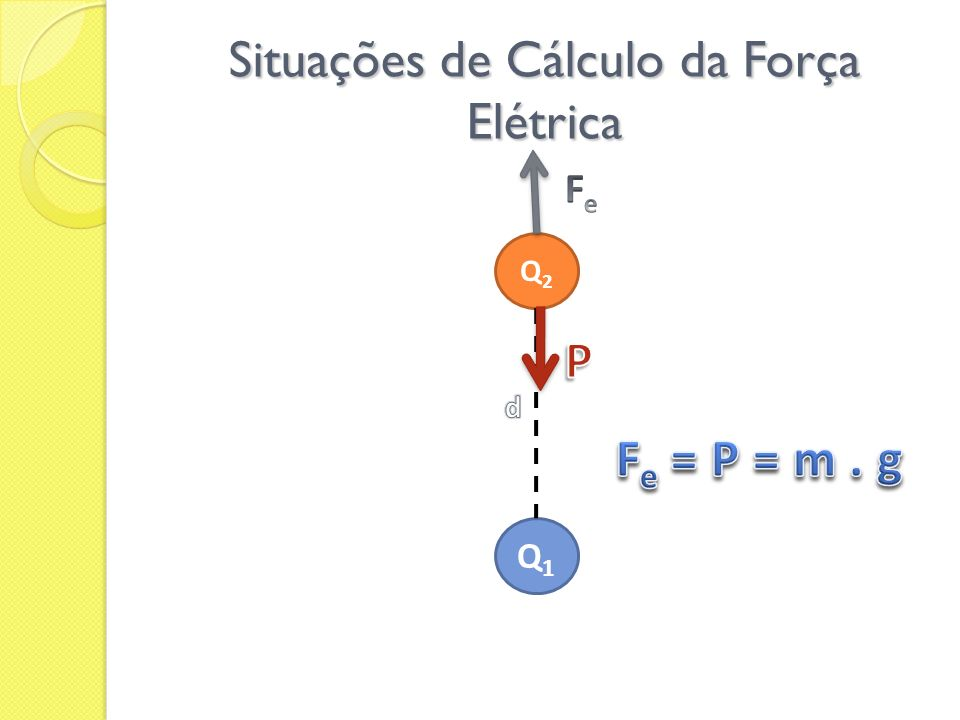 Situações de Cálculo da Força Elétrica Q2Q2 Q1Q1