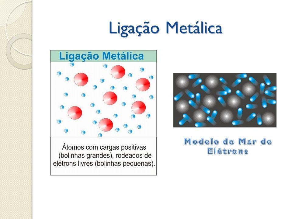 Ligas Metálicas Ligas metálicas são misturas de dois ou mais elementos, sendo que a totalidade (ou pelo menos a maior parte) dos átomos presentes é de elementos metálicos.