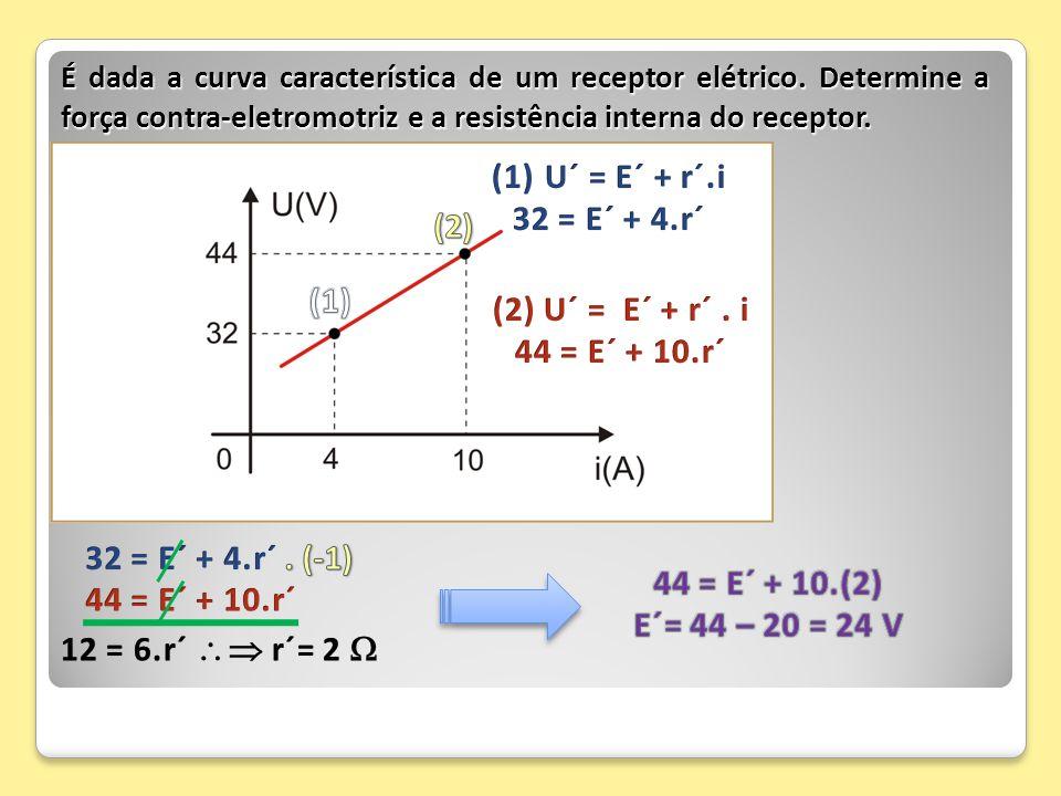 É dada a curva característica de um receptor elétrico. Determine a força contra-eletromotriz e a resistência interna do receptor.