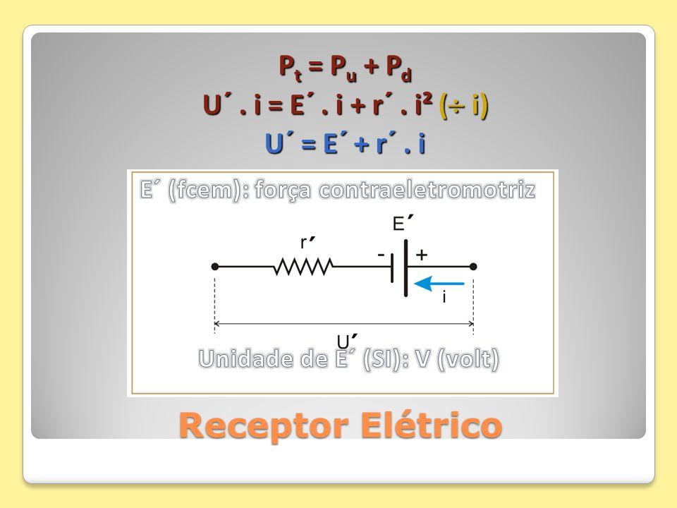 Receptor Elétrico P t = P u + P d U´. i = E´. i + r´. i² ( i) U´ = E´ + r´. i