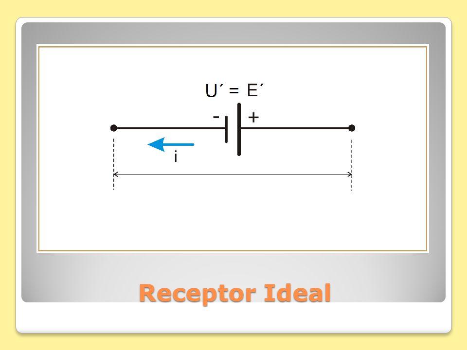 Receptor Ideal
