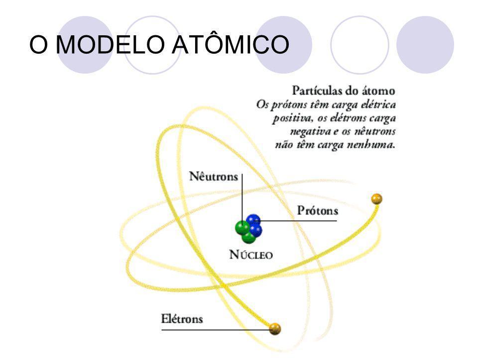O MODELO ATÔMICO