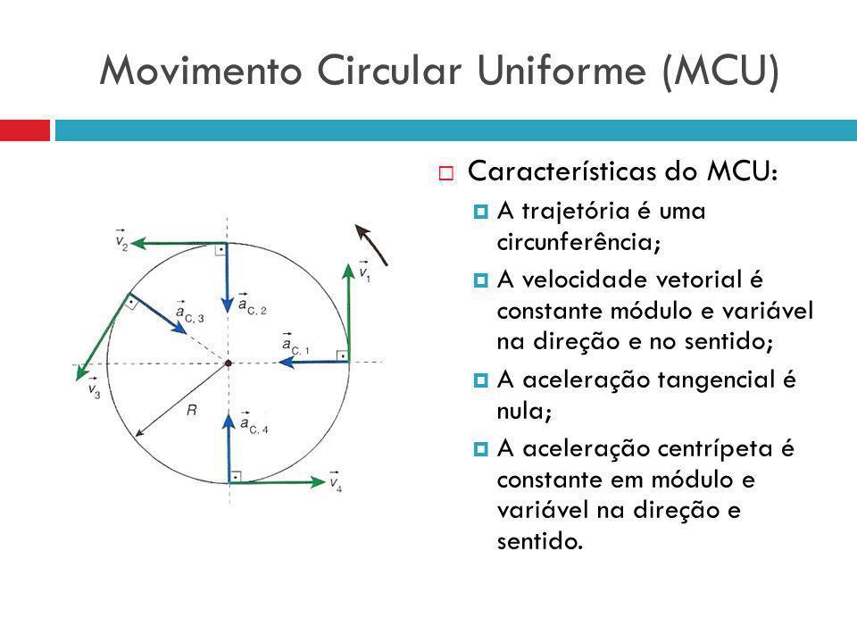 Dois carrinhos, C 1 e C 2, percorrem, lado a lado, uma pista circular em movimento uniforme.