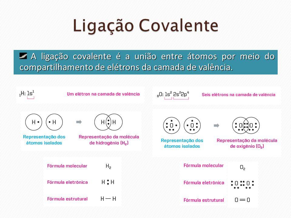 A ligação covalente é a união entre átomos por meio do compartilhamento de elétrons da camada de valência.