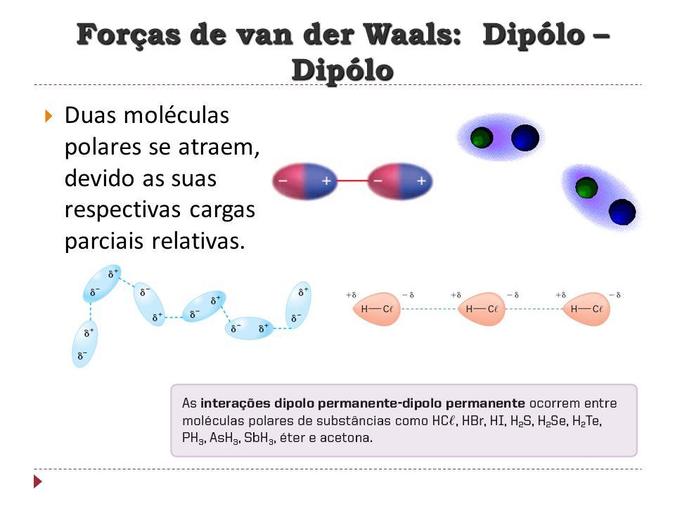 Forças de van der Waals: Dipólo – Dipólo Duas moléculas polares se atraem, devido as suas respectivas cargas parciais relativas.