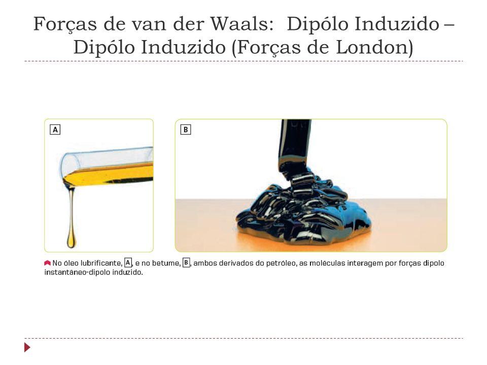 Forças de van der Waals: Dipólo Induzido – Dipólo Induzido (Forças de London)