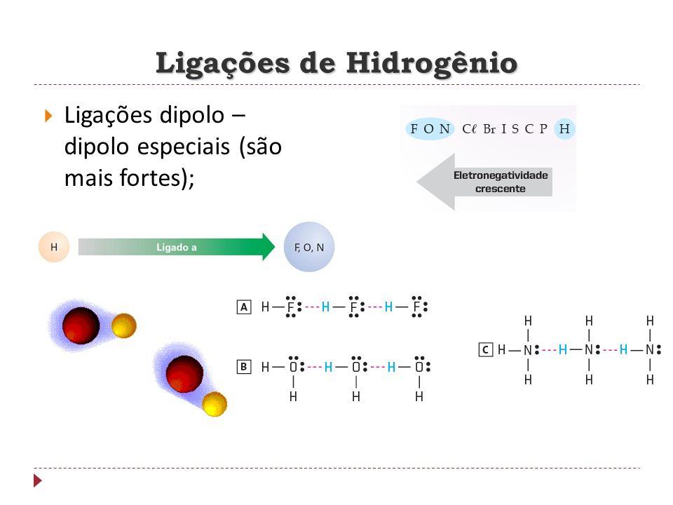Ligações de Hidrogênio Ligações dipolo – dipolo especiais (são mais fortes);