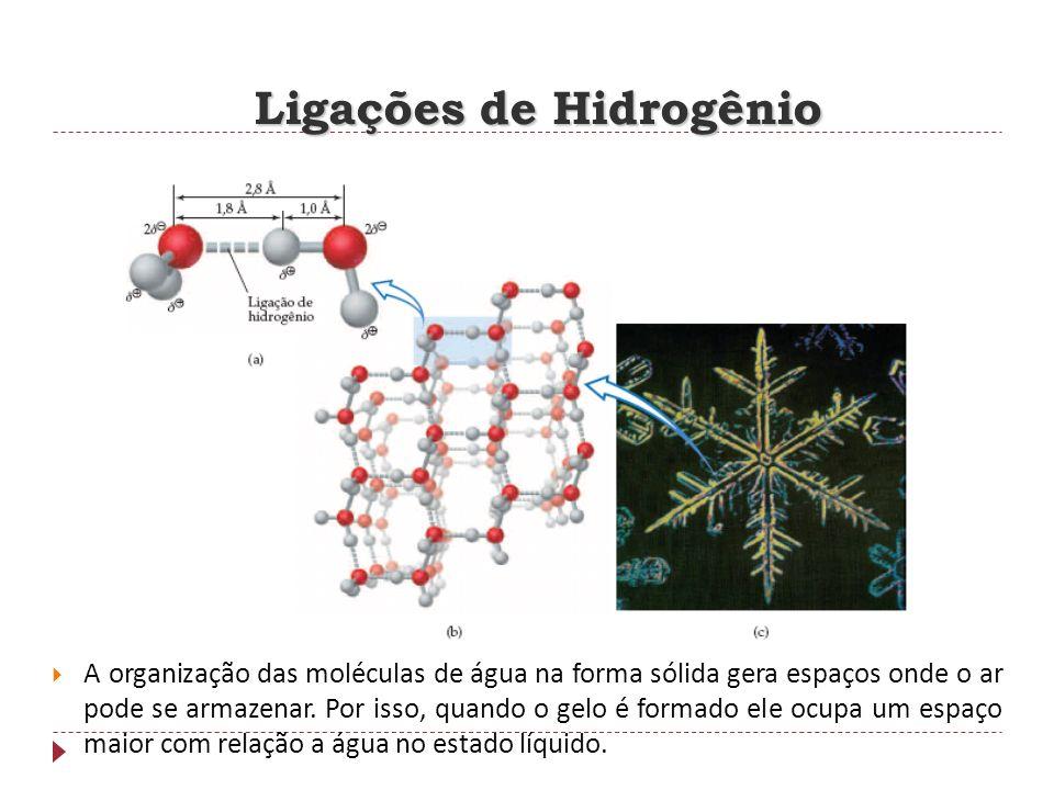 A organização das moléculas de água na forma sólida gera espaços onde o ar pode se armazenar. Por isso, quando o gelo é formado ele ocupa um espaço ma