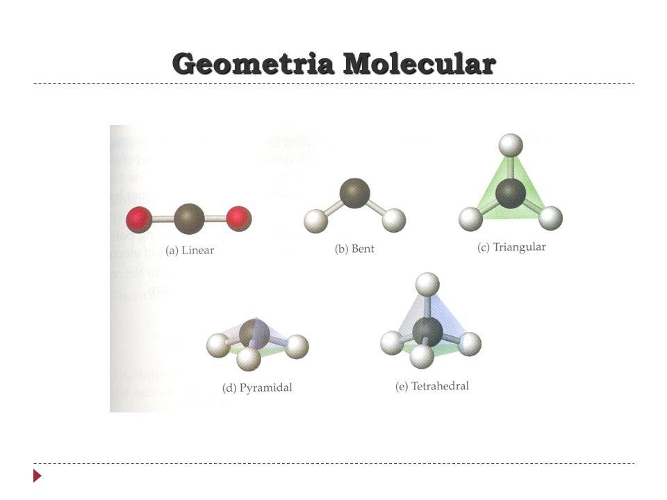Geometria Molecular Polaridade das Moléculas Circular(Apolar) Angular (Polar) Tetraédrica(Apolar) Linear (Polar) Linear(Apolar) Angular(Polar)