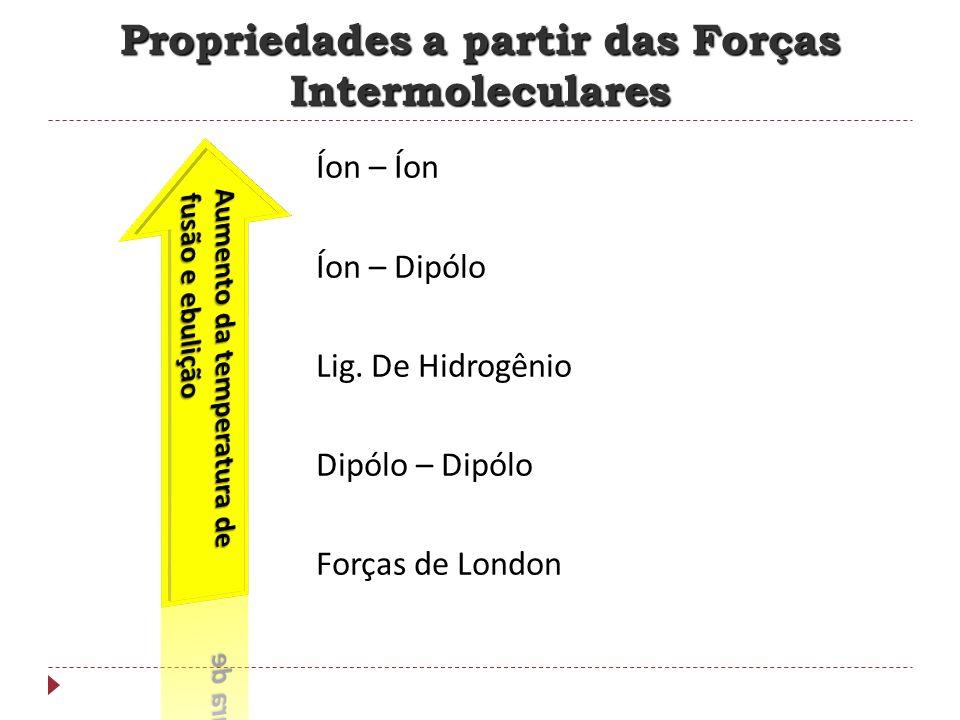 Propriedades a partir das Forças Intermoleculares Íon – Íon Íon – Dipólo Lig. De Hidrogênio Dipólo – Dipólo Forças de London