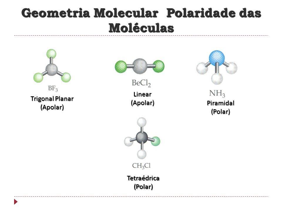 Propriedades a partir das Forças Intermoleculares