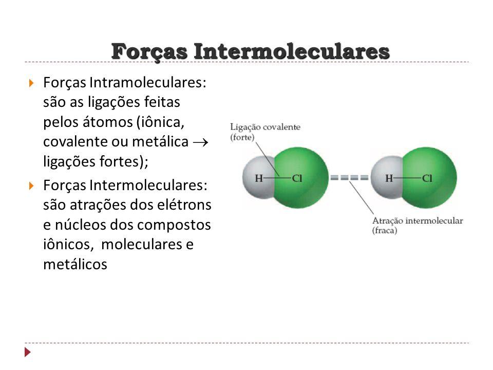 Forças Intermoleculares Forças Intramoleculares: são as ligações feitas pelos átomos (iônica, covalente ou metálica ligações fortes); Forças Intermole