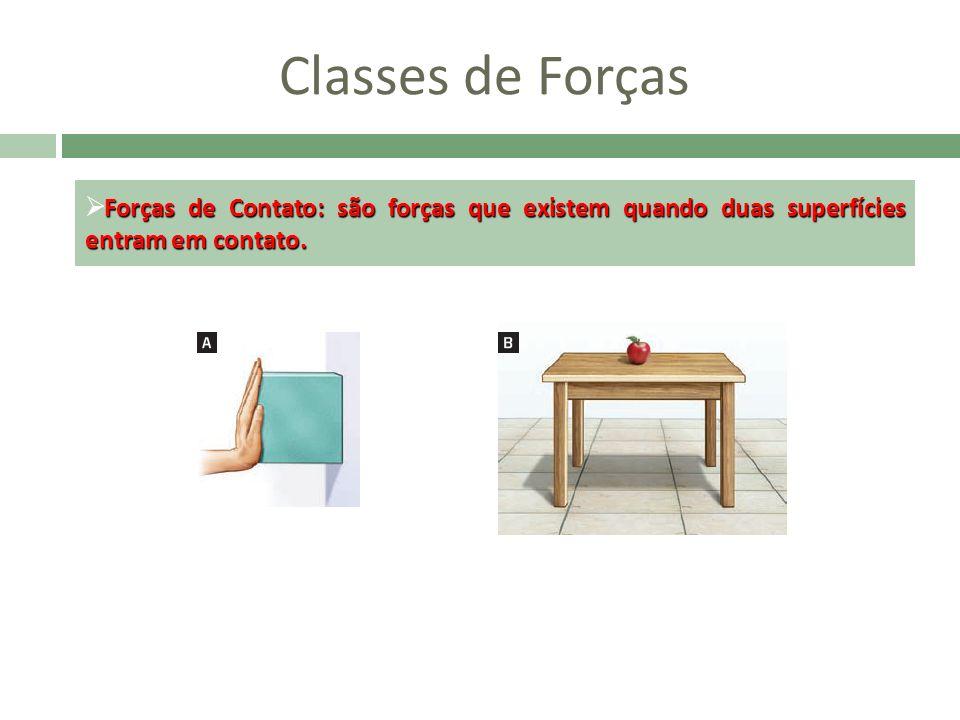 Classes de Forças Forças de Contato: são forças que existem quando duas superfícies entram em contato.