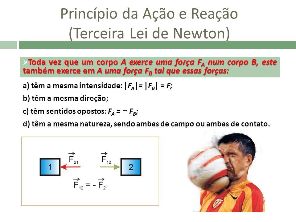 Princípio da Ação e Reação (Terceira Lei de Newton) a) têm a mesma intensidade: |F A |= |F B | = F; b) têm a mesma direção; c) têm sentidos opostos: F