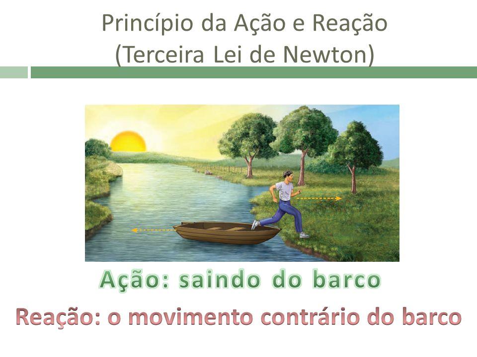 Princípio da Ação e Reação (Terceira Lei de Newton)