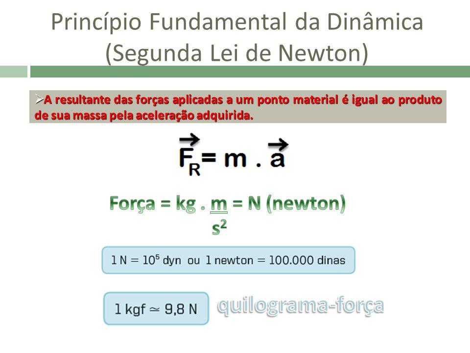 Princípio Fundamental da Dinâmica (Segunda Lei de Newton) A resultante das forças aplicadas a um ponto material é igual ao produto de sua massa pela a
