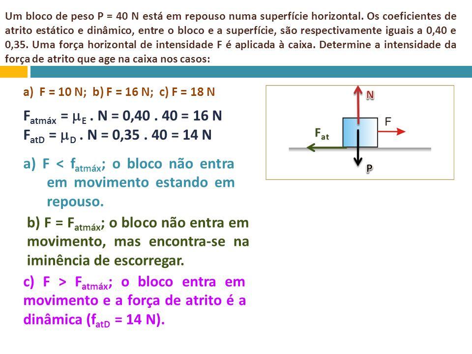 Um bloco de peso P = 40 N está em repouso numa superfície horizontal. Os coeficientes de atrito estático e dinâmico, entre o bloco e a superfície, são