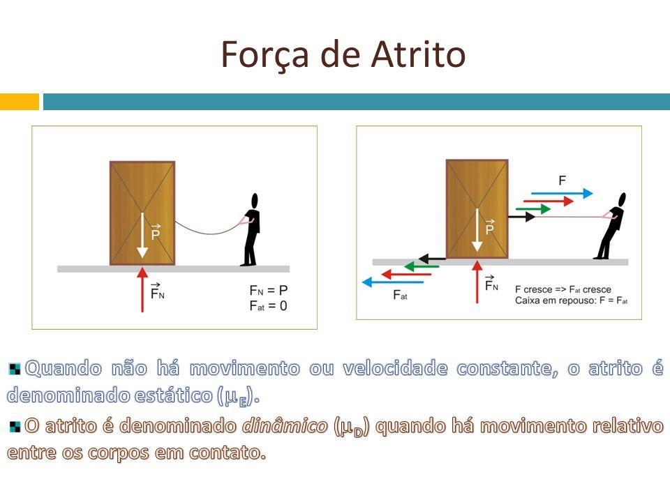 Um bloco é colocado num plano inclinado que forma com a horizontal um ângulo θ.
