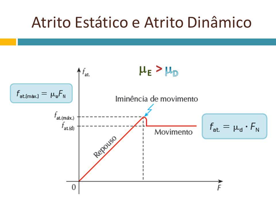 a) Calcule a aceleração dos blocos A e B, de mesma massa m, considerando que não existe atrito entre o bloco B e o plano inclinado.