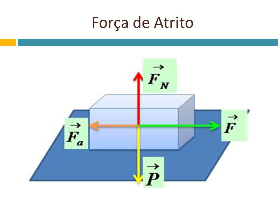 Um bloco de massa 0,80 kg desloca-se numa mesa horizontal sob ação de uma força horizontal de intensidade F = 6,0 N, realizando um movimento retilíneo e uniforme.