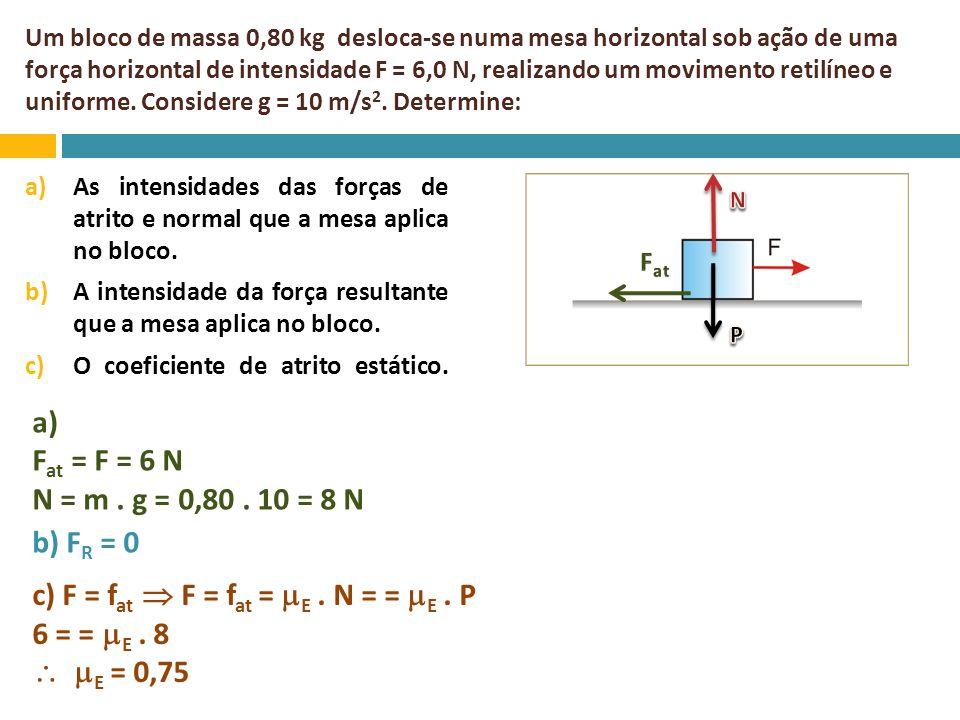Um bloco de massa 0,80 kg desloca-se numa mesa horizontal sob ação de uma força horizontal de intensidade F = 6,0 N, realizando um movimento retilíneo