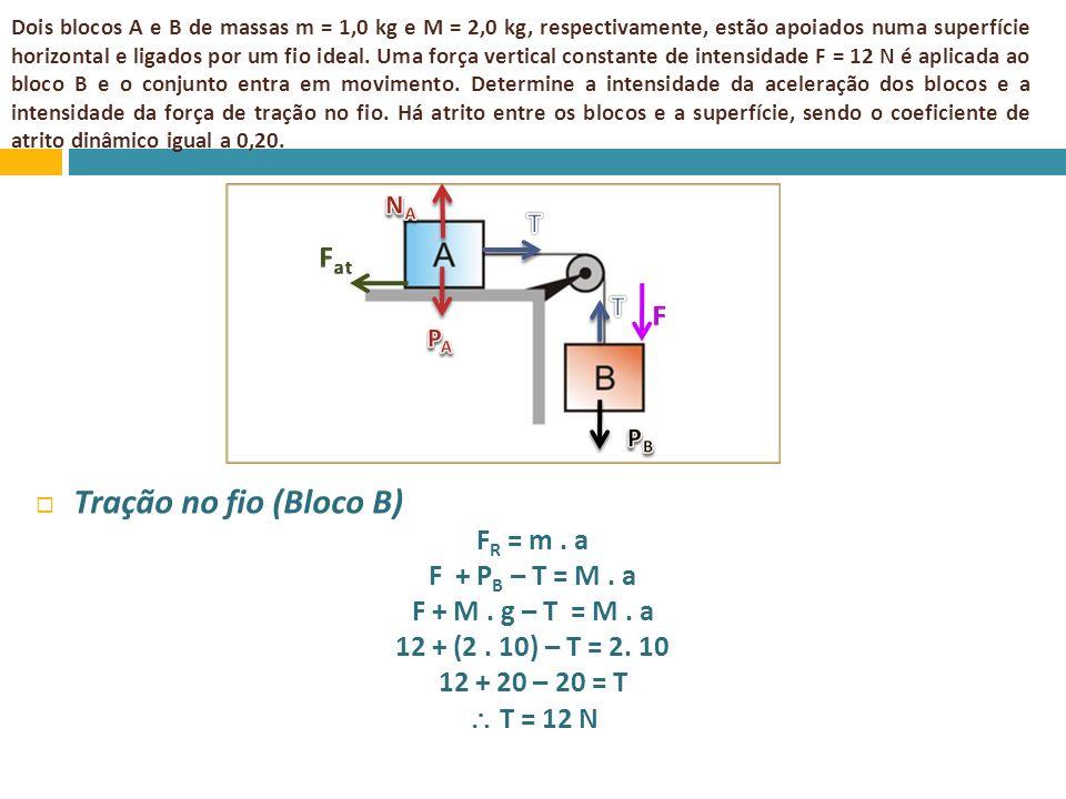 Dois blocos A e B de massas m = 1,0 kg e M = 2,0 kg, respectivamente, estão apoiados numa superfície horizontal e ligados por um fio ideal. Uma força