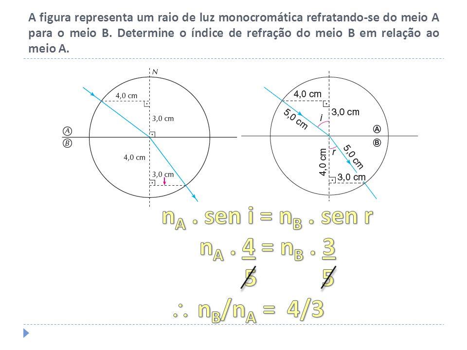 Quando a luz se propaga do vácuo (n = 1) para um líquido, o ângulo de incidência vale 45° e o de refração, 30°.