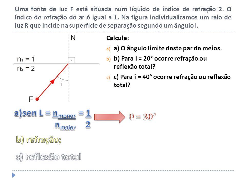 O ângulo limite para certo par de meios é 37°.Um meio tem índice de refração 1,2.
