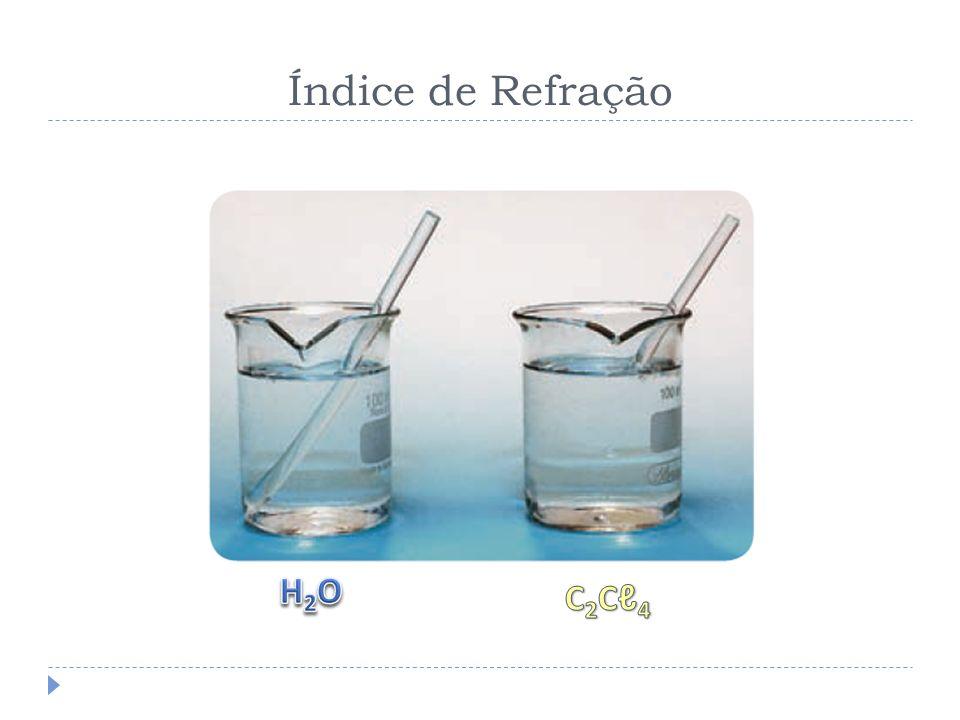 O índice de refração absoluta de um meio é igual a 1,5.