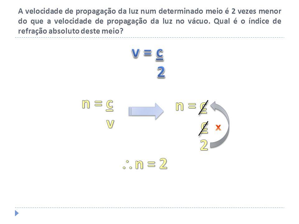 Leis da Refração da Luz 1ª Lei: o raio incidente (Ri), a normal (N) e o raio refrato (Rr) são coplanares (iguais).