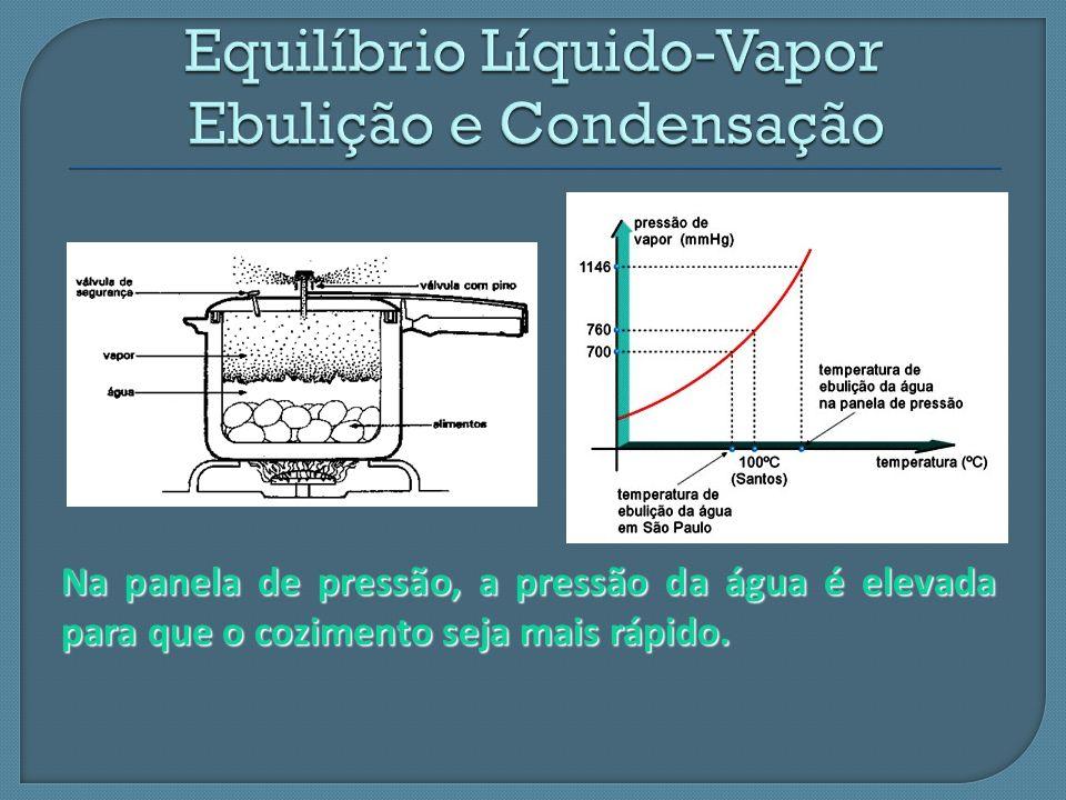 Na panela de pressão, a pressão da água é elevada para que o cozimento seja mais rápido.