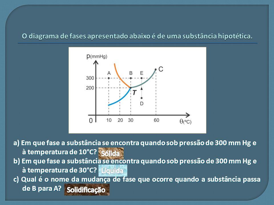 a) Em que fase a substância se encontra quando sob pressão de 300 mm Hg e à temperatura de 10°C? b) Em que fase a substância se encontra quando sob pr