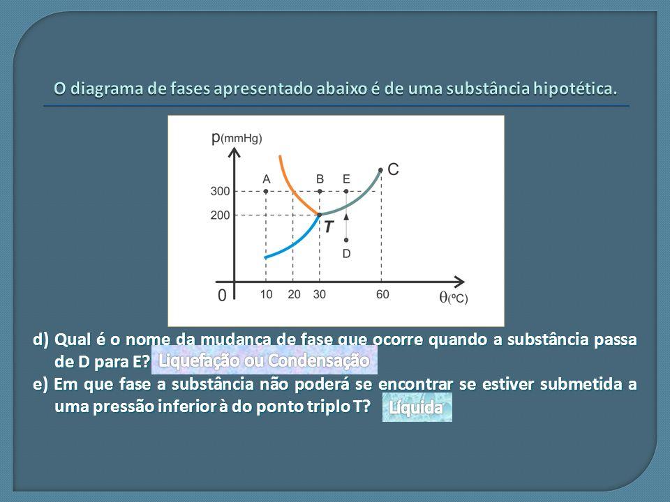 d) Qual é o nome da mudança de fase que ocorre quando a substância passa de D para E? e) Em que fase a substância não poderá se encontrar se estiver s