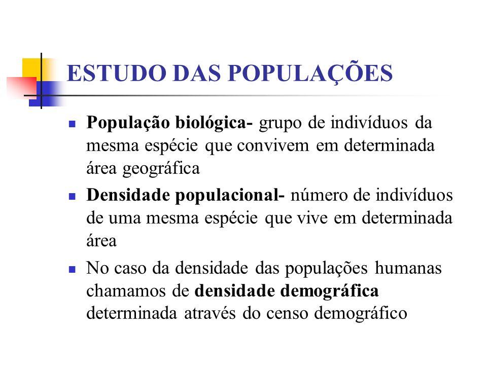 ESTUDO DAS POPULAÇÕES No ano 2000 população brasileira estimada de 170 milhões/ 8,5 milhões de quilômetros quadrados de superfície territorial ( 20 habitantes /m2) Taxa de crescimento populacional- variação ( aumento ou diminuição) do número de indivíduos da população em determinado intervalo de tempo Taxa de crescimento absoluto- se considera apenas a variação do número de indivíduos no período relatado Taxa de crescimento absoluto= nf- ni --------------- t