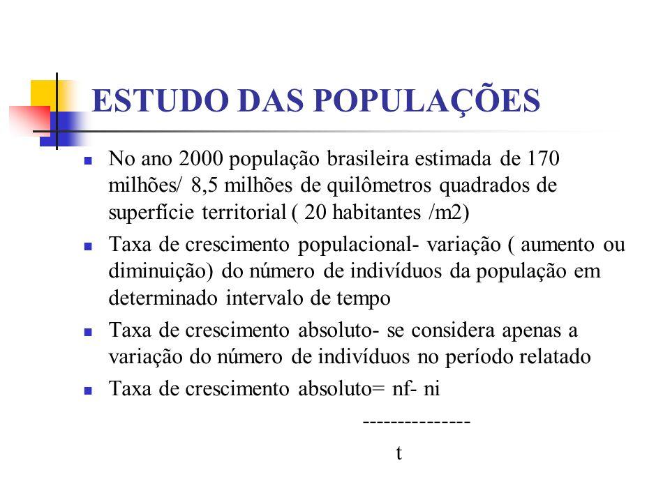 ESTUDO DAS POPULAÇÕES Taxa de crescimento relativo-variação do número de indivíduos de uma população em relação ao seu número inicial nf-ni ---------------- Taxa de crescimento relativo- ni ------------------------------ t