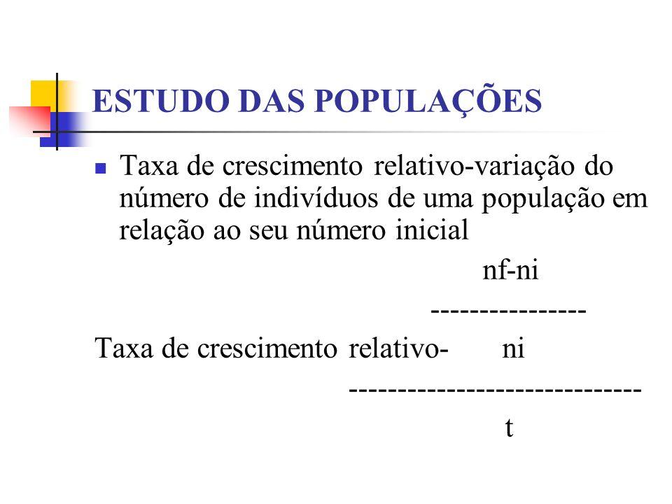 ESTUDO DAS POPULAÇÕES Taxa de crescimento relativo-variação do número de indivíduos de uma população em relação ao seu número inicial nf-ni ----------