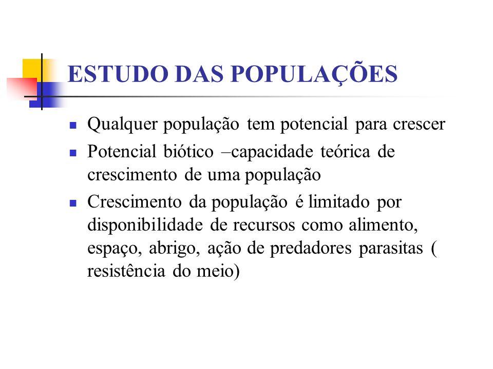 ESTUDO DAS POPULAÇÕES Qualquer população tem potencial para crescer Potencial biótico –capacidade teórica de crescimento de uma população Crescimento