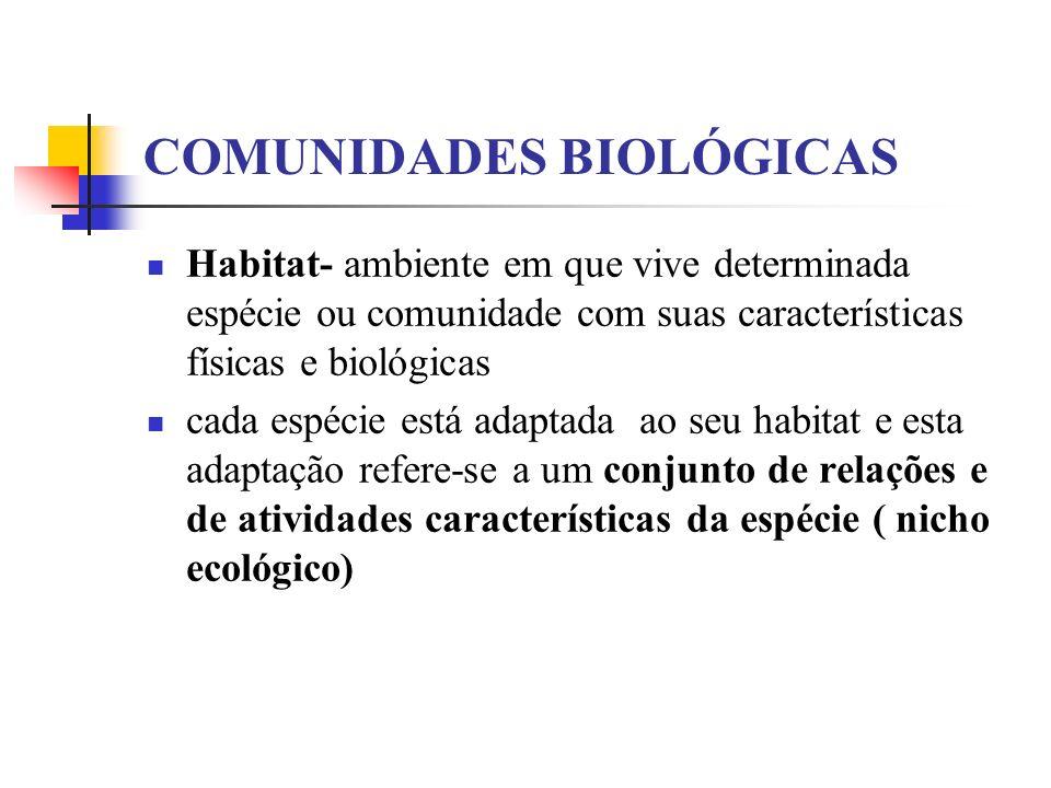 COMUNIDADES BIOLÓGICAS Habitat- ambiente em que vive determinada espécie ou comunidade com suas características físicas e biológicas cada espécie está