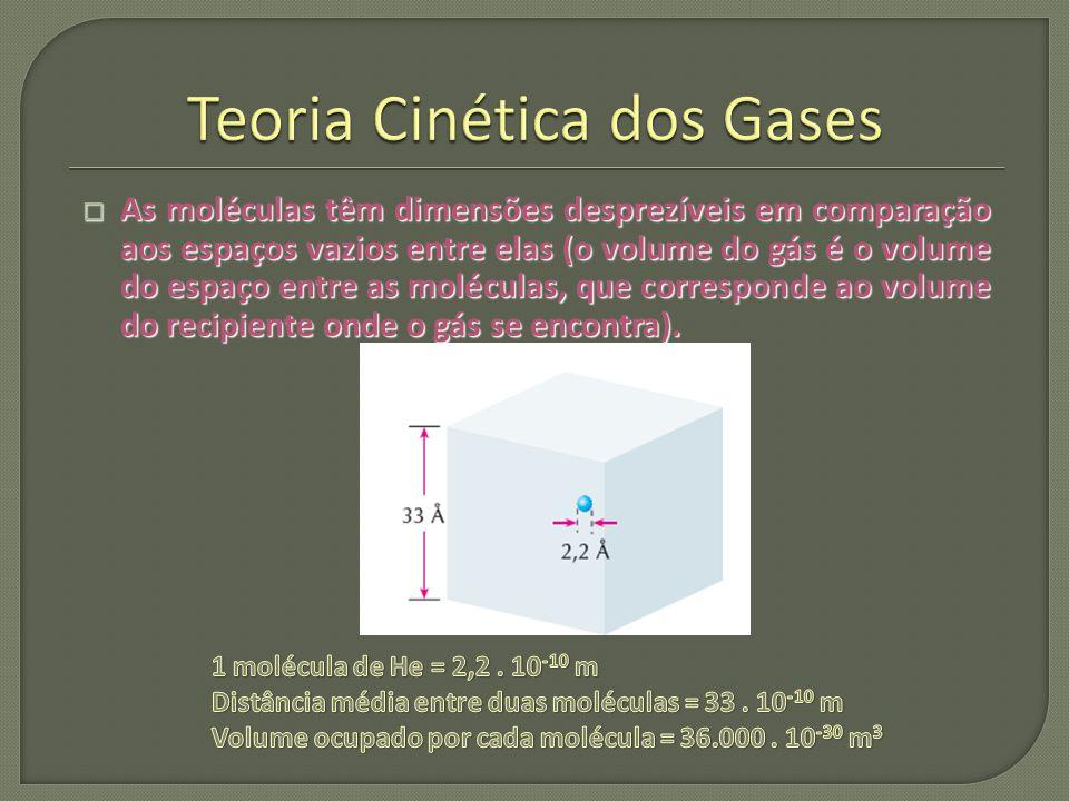 As moléculas têm dimensões desprezíveis em comparação aos espaços vazios entre elas (o volume do gás é o volume do espaço entre as moléculas, que corr