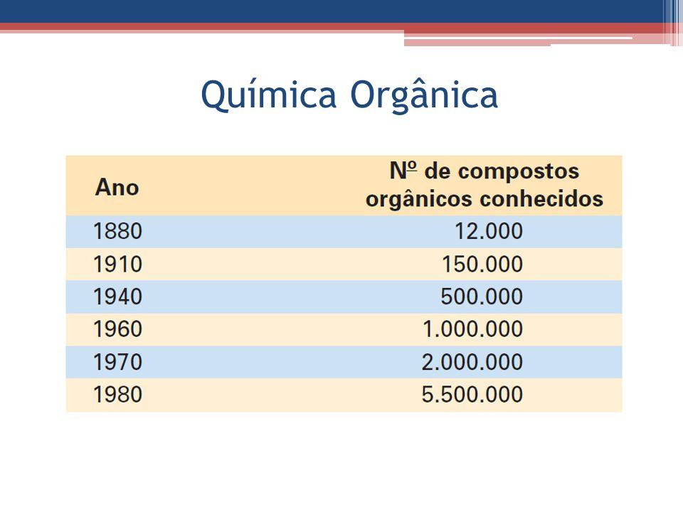 Elementos Comuns em Compostos Orgânicos
